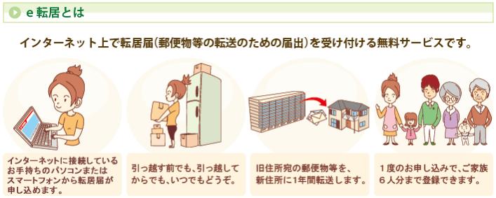 post_tensou01