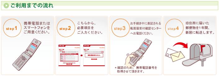 post_tensou02