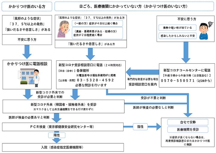 coronavirus_reports03